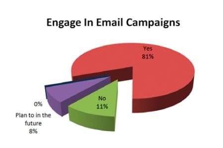email marketing para consultores