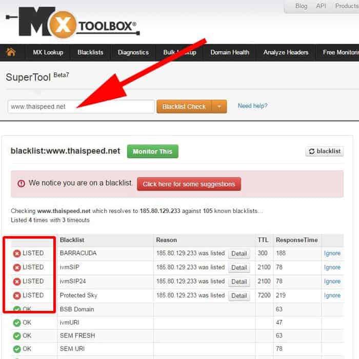 verificar dominio ip spam